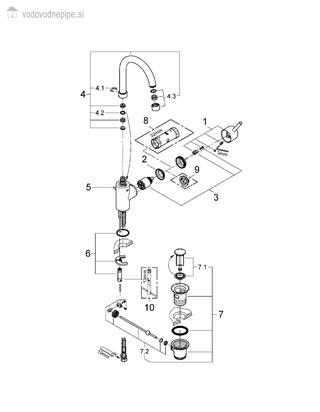 Grohe Concetto 32629001 - Enoročna kopalniška armatura za umivalnik seznam delov