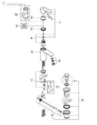 Grohe Eurostyle Cosmopolitan 33552002 - Enoročna kopalniška armatura za umivalnik seznam delov