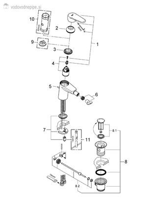 Grohe Eurodisc Cosmopolitan 33244002 - Enoročna kopalniška armatura za bide seznam delov