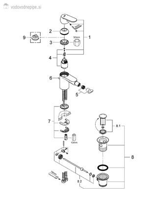 Grohe Eurosmart Cosmopolitan 32839000 - Enoročna kopalniška armatura za bide seznam delov